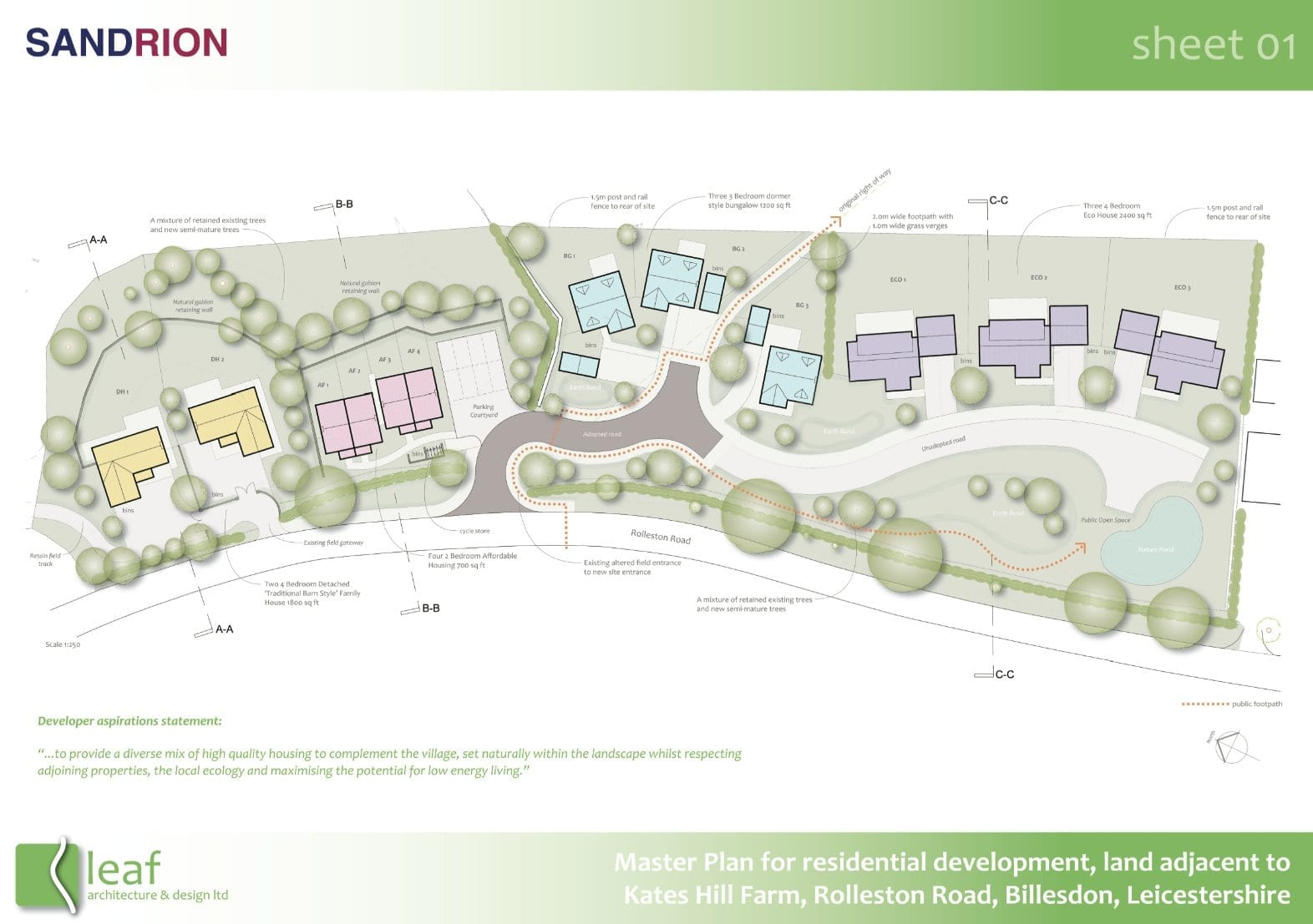 Leaf Architectures Village Masterplan development gets overwhelmingly support and green light!!
